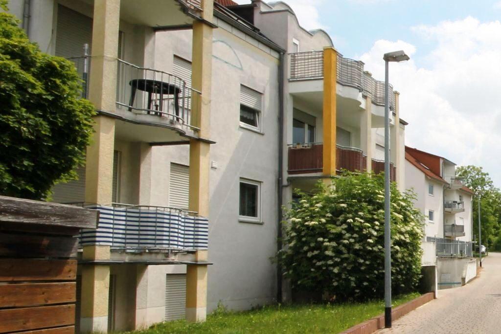 Immobilienbewertung Landkreis Dingolfing-Landau